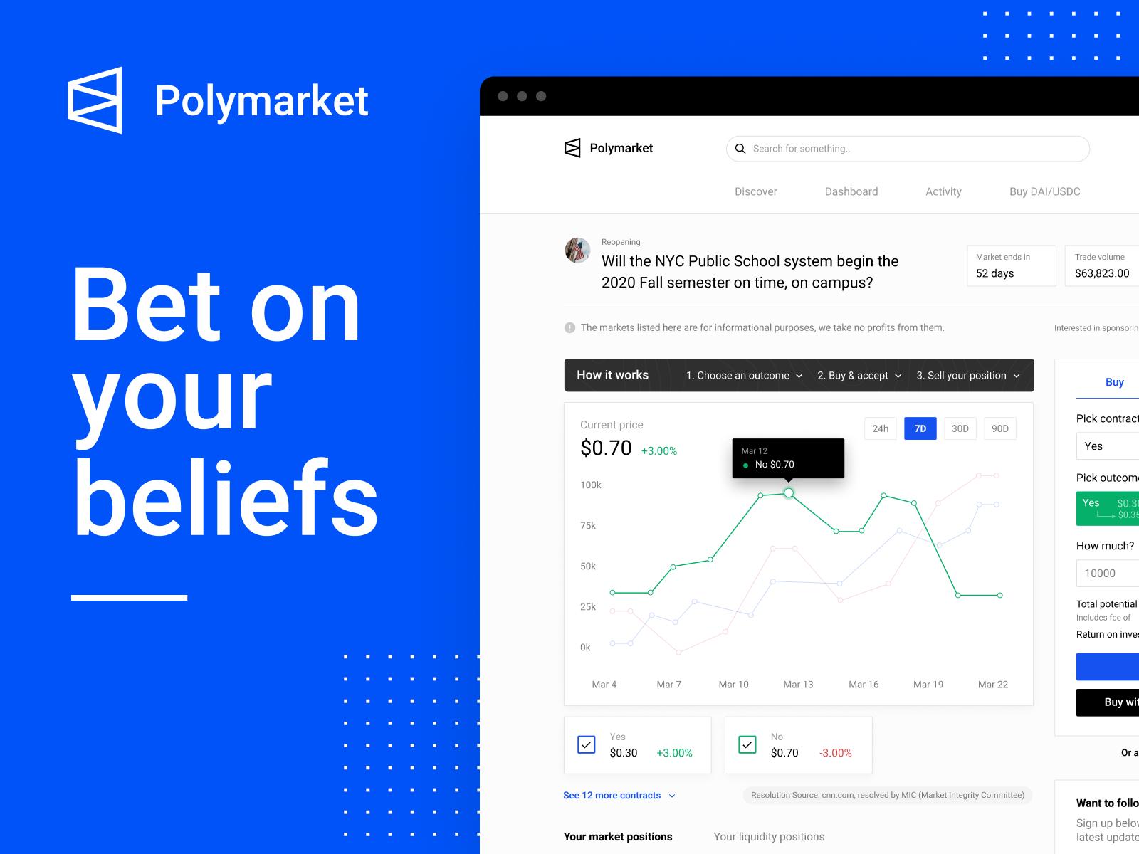 polymarket.com